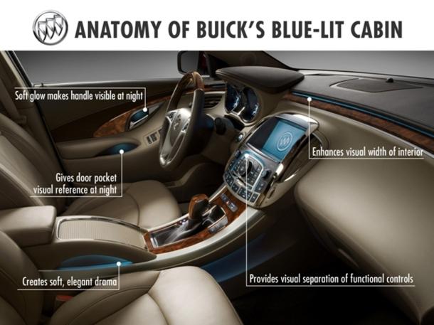 Buick LaCrosse Blue Lit Cabin