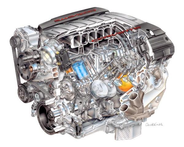 2014 Corvette 6.2L V8