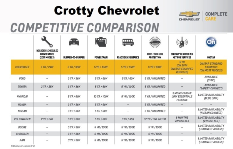 2014 chevy cruze cost
